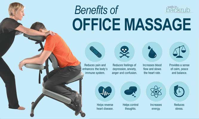 benefits of Massage Chair